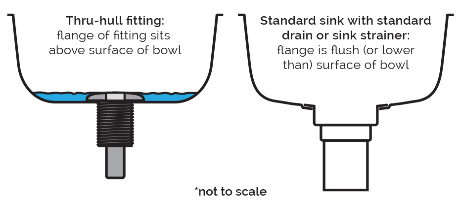 sink diagrams-01